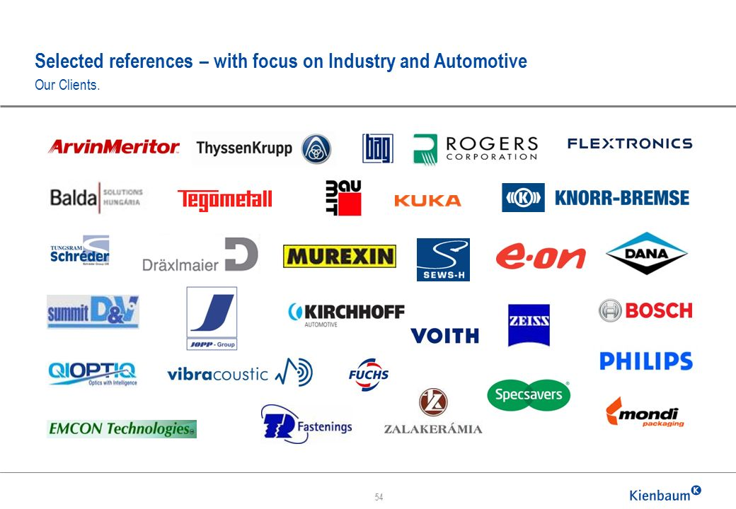 Selected references – with focus on Industry and Automotive Our Clients. 54