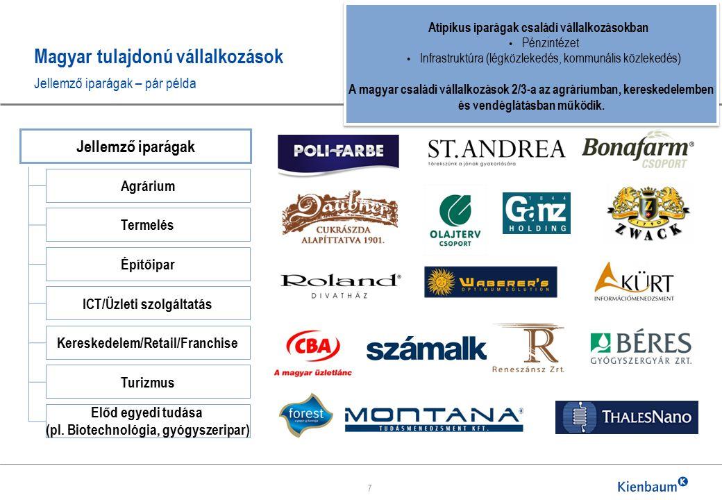 Magyar tulajdonú vállalkozások 7 Jellemző iparágak – pár példa Jellemző iparágak Agrárium Termelés Építőipar ICT/Üzleti szolgáltatás Kereskedelem/Retail/Franchise Turizmus Előd egyedi tudása (pl.