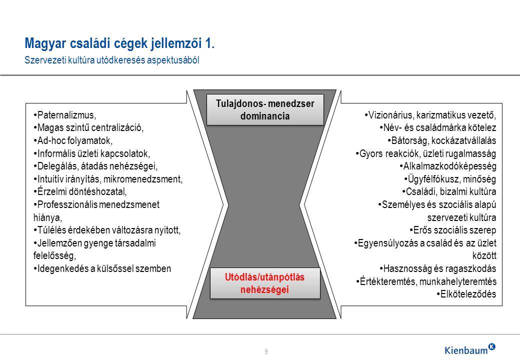 Magyar családi cégek jellemzői 2.