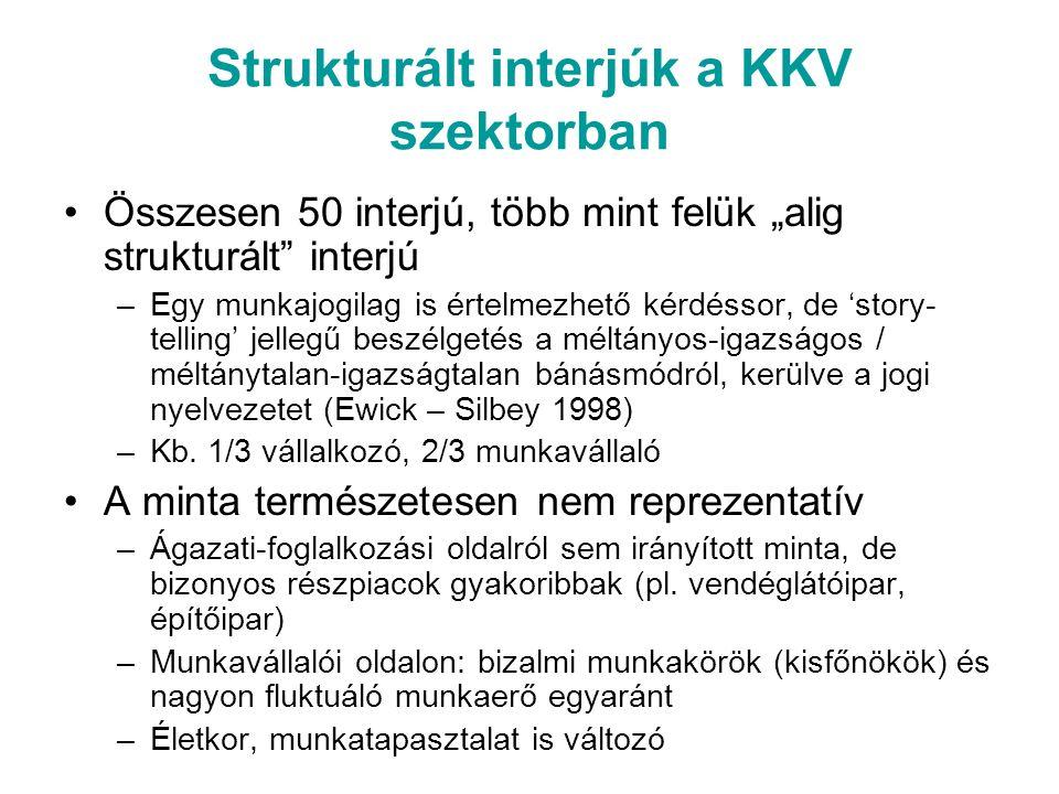 """Strukturált interjúk a KKV szektorban Összesen 50 interjú, több mint felük """"alig strukturált interjú –Egy munkajogilag is értelmezhető kérdéssor, de 'story- telling' jellegű beszélgetés a méltányos-igazságos / méltánytalan-igazságtalan bánásmódról, kerülve a jogi nyelvezetet (Ewick – Silbey 1998) –Kb."""