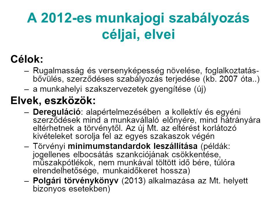 A 2012-es munkajogi szabályozás céljai, elvei Célok: –Rugalmasság és versenyképesség növelése, foglalkoztatás- bővülés, szerződéses szabályozás terjedése (kb.