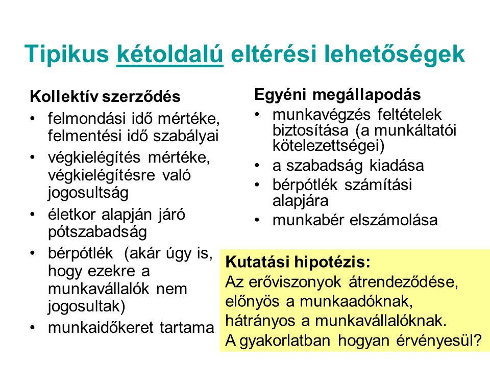 Tipikus kétoldalú eltérési lehetőségek Kollektív szerződés felmondási idő mértéke, felmentési idő szabályai végkielégítés mértéke, végkielégítésre való jogosultság életkor alapján járó pótszabadság bérpótlék (akár úgy is, hogy ezekre a munkavállalók nem jogosultak) munkaidőkeret tartama Egyéni megállapodás munkavégzés feltételek biztosítása (a munkáltatói kötelezettségei) a szabadság kiadása bérpótlék számítási alapjára munkabér elszámolása Kutatási hipotézis: Az erőviszonyok átrendeződése, előnyös a munkaadóknak, hátrányos a munkavállalóknak.