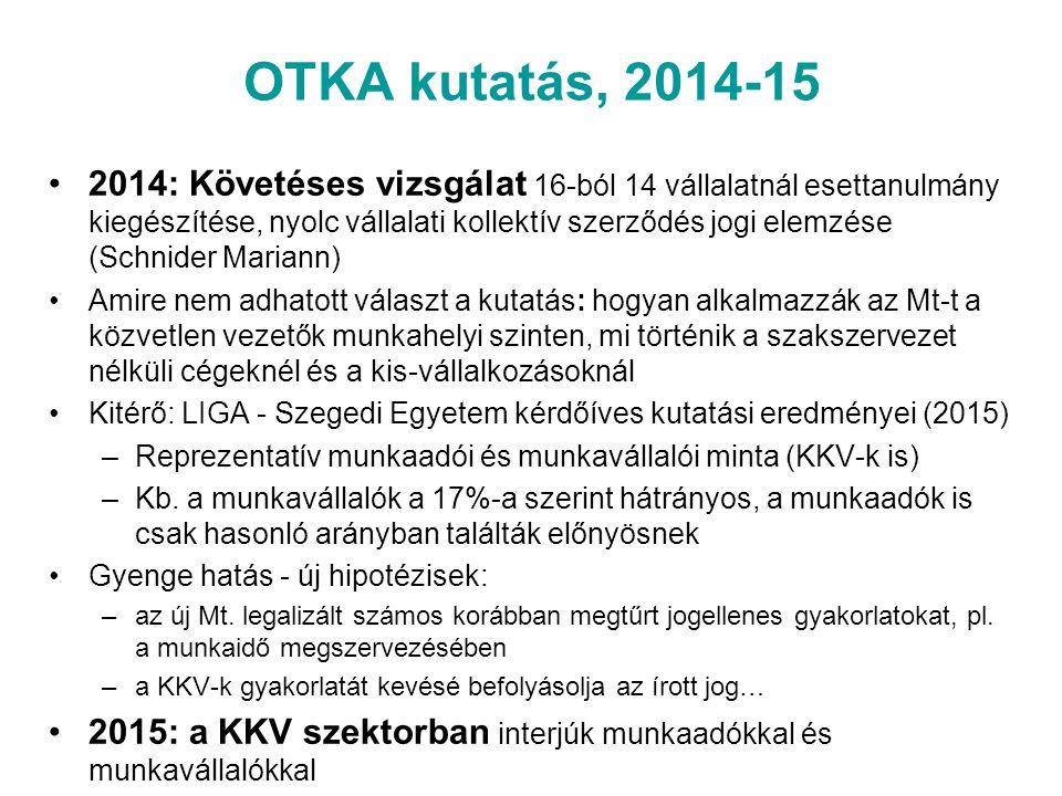 OTKA kutatás, 2014-15 2014: Követéses vizsgálat 16-ból 14 vállalatnál esettanulmány kiegészítése, nyolc vállalati kollektív szerződés jogi elemzése (Schnider Mariann) Amire nem adhatott választ a kutatás: hogyan alkalmazzák az Mt-t a közvetlen vezetők munkahelyi szinten, mi történik a szakszervezet nélküli cégeknél és a kis-vállalkozásoknál Kitérő: LIGA - Szegedi Egyetem kérdőíves kutatási eredményei (2015) –Reprezentatív munkaadói és munkavállalói minta (KKV-k is) –Kb.