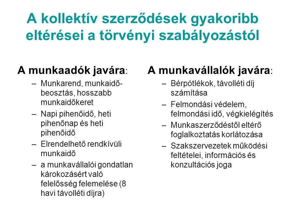 A kollektív szerződések gyakoribb eltérései a törvényi szabályozástól A munkaadók javára : –Munkarend, munkaidő- beosztás, hosszabb munkaidőkeret –Napi pihenőidő, heti pihenőnap és heti pihenőidő –Elrendelhető rendkívüli munkaidő –a munkavállalói gondatlan károkozásért való felelősség felemelése (8 havi távolléti díjra) A munkavállalók javára : –Bérpótlékok, távolléti díj számítása –Felmondási védelem, felmondási idő, végkielégítés –Munkaszerződéstől eltérő foglalkoztatás korlátozása –Szakszervezetek működési feltételei, információs és konzultációs joga