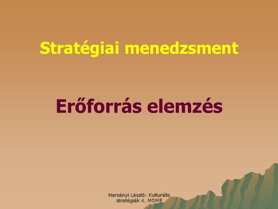 Harsányi László: Kulturális stratégiák 4. MOME Stratégiai menedzsment Erőforrás elemzés