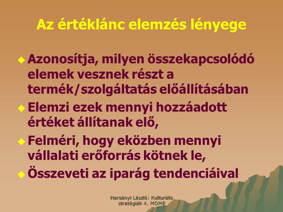 Harsányi László: Kulturális stratégiák 4. MOME Az értéklánc elemzés lényege   Azonosítja, milyen összekapcsolódó elemek vesznek részt a termék/szolg