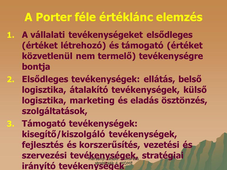 Harsányi László: Kulturális stratégiák 4. MOME A Porter féle értéklánc elemzés 1. 1. A vállalati tevékenységeket elsődleges (értéket létrehozó) és tám