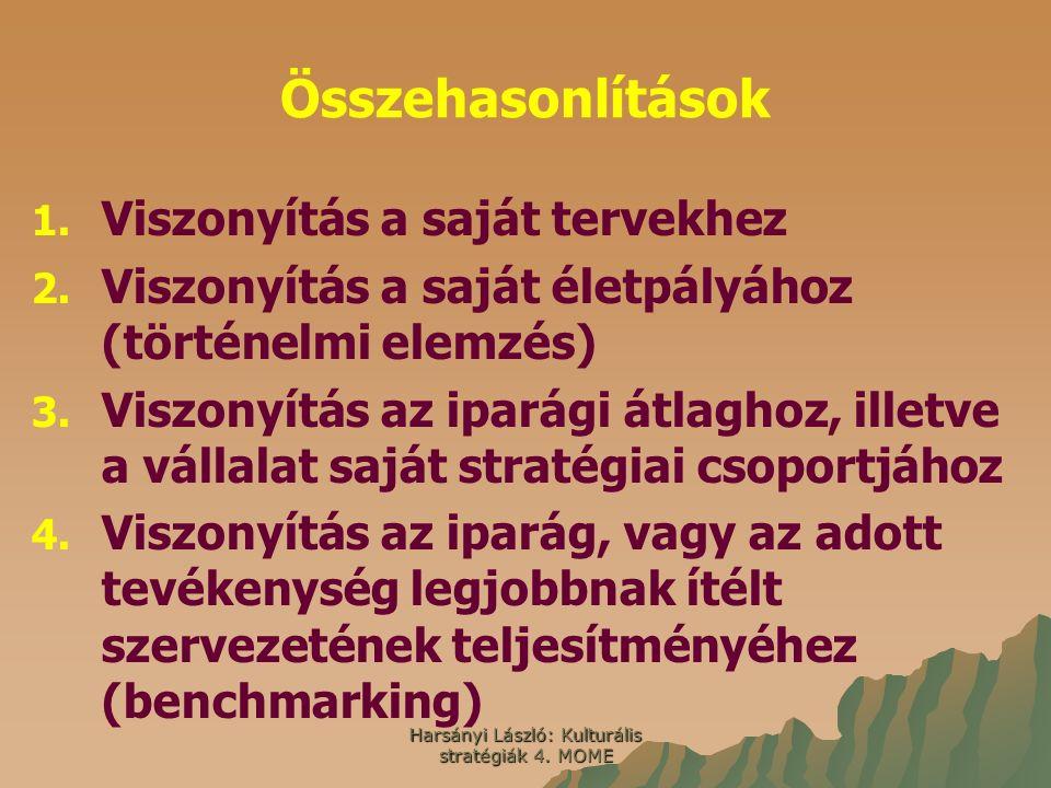 Harsányi László: Kulturális stratégiák 4. MOME Összehasonlítások 1. 1. Viszonyítás a saját tervekhez 2. 2. Viszonyítás a saját életpályához (történelm