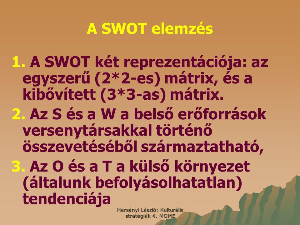Harsányi László: Kulturális stratégiák 4. MOME A SWOT elemzés 1. A SWOT két reprezentációja: az egyszerű (2*2-es) mátrix, és a kibővített (3*3-as) mát