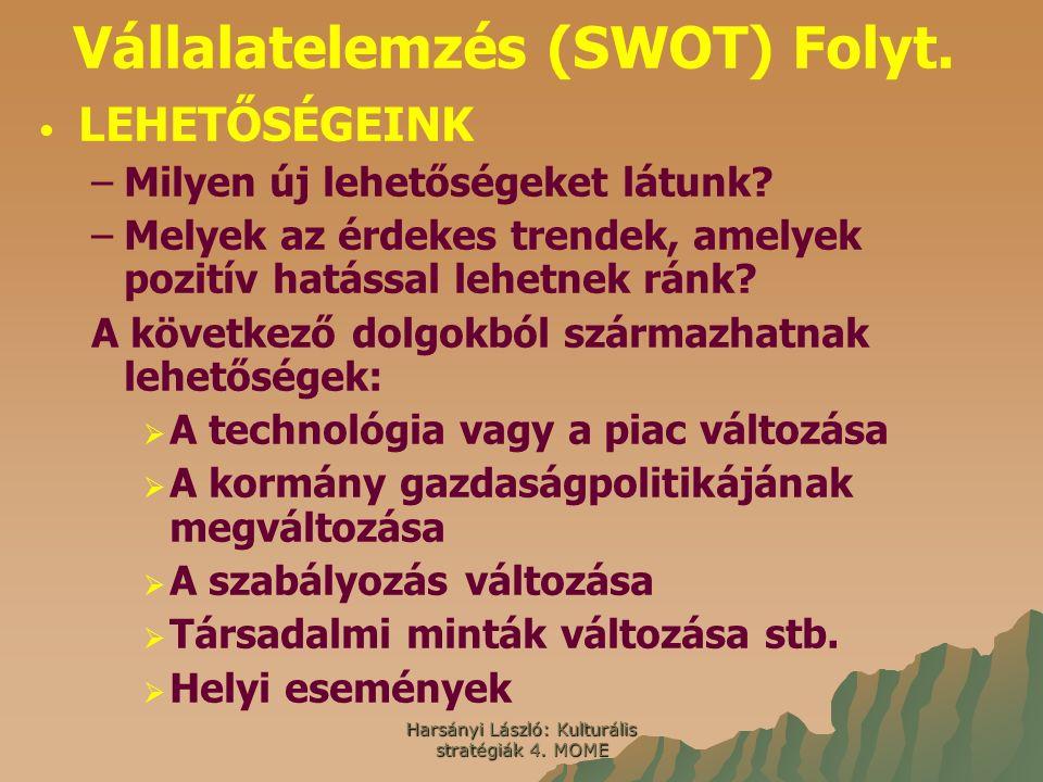 Harsányi László: Kulturális stratégiák 4. MOME Vállalatelemzés (SWOT) Folyt.
