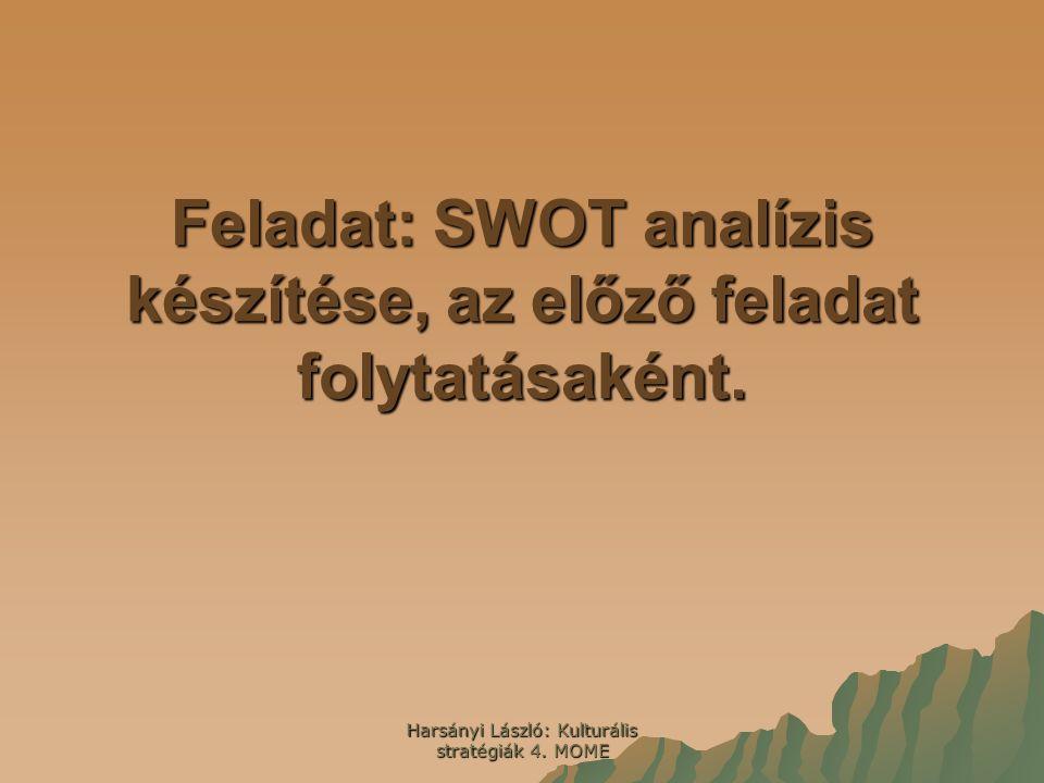 Feladat: SWOT analízis készítése, az előző feladat folytatásaként. Harsányi László: Kulturális stratégiák 4. MOME