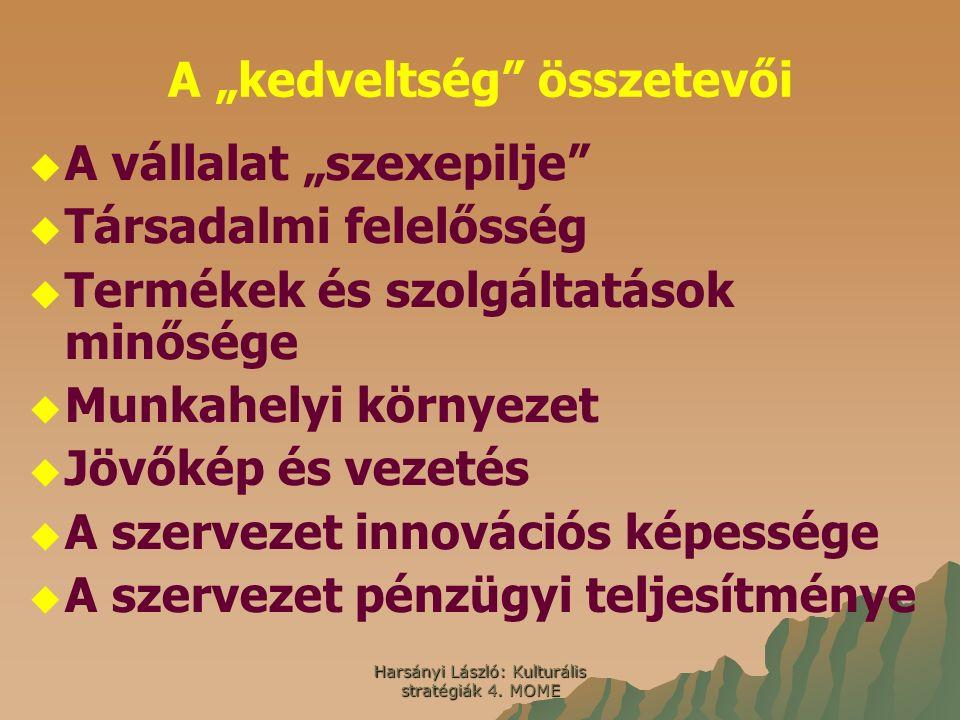 """Harsányi László: Kulturális stratégiák 4. MOME A """"kedveltség"""" összetevői   A vállalat """"szexepilje""""   Társadalmi felelősség   Termékek és szolgál"""