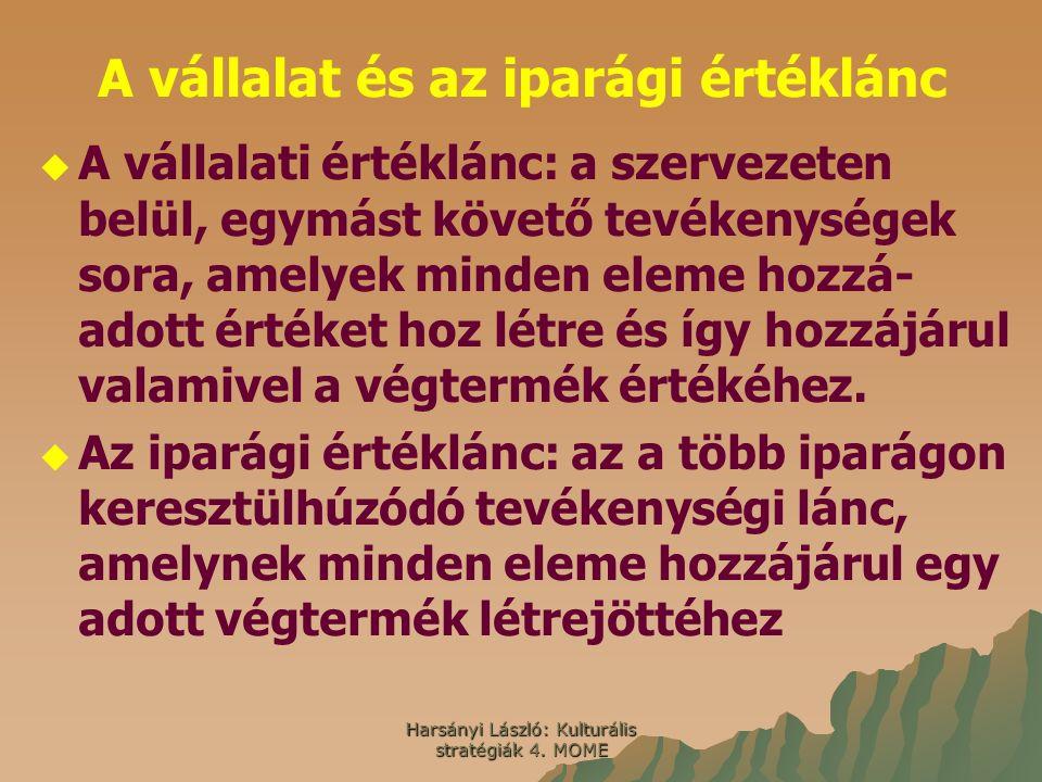 Harsányi László: Kulturális stratégiák 4. MOME A vállalat és az iparági értéklánc   A vállalati értéklánc: a szervezeten belül, egymást követő tevék