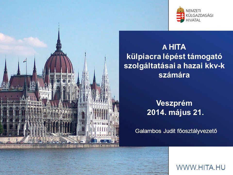 WWW.HITA.HU A HITA külpiacra lépést támogató szolgáltatásai a hazai kkv-k számára Veszprém 2014.