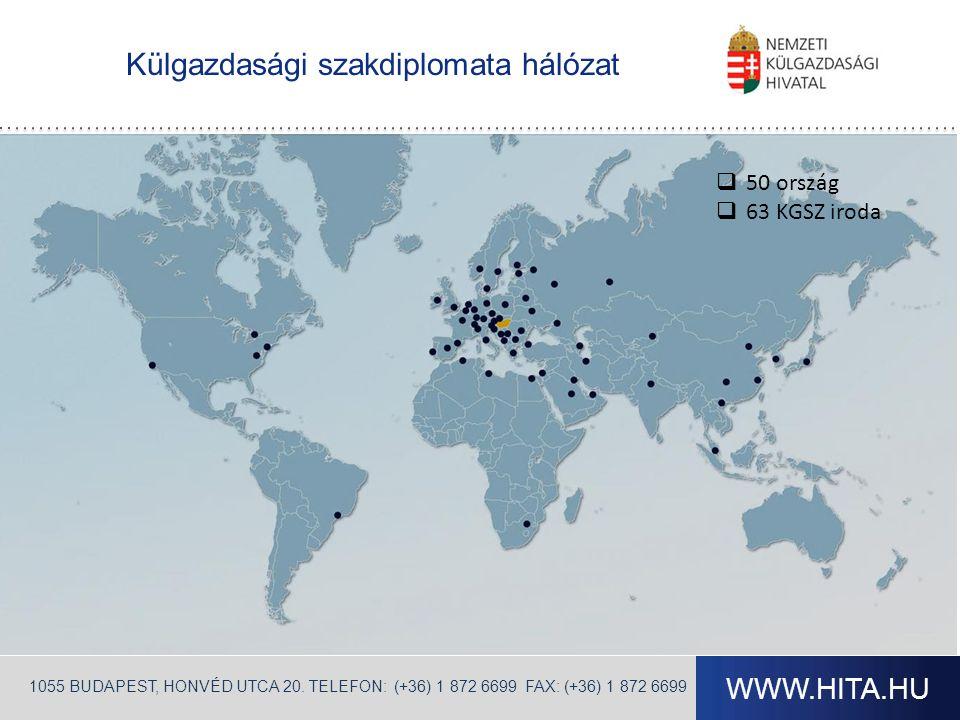 WWW.HITA.HU 1055 BUDAPEST, HONVÉD UTCA 20. TELEFON: (+36) 1 872 6699 FAX: (+36) 1 872 6699 Külgazdasági szakdiplomata hálózat  50 ország  63 KGSZ ir