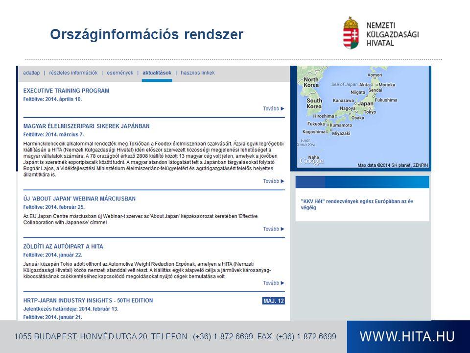 Országinformációs rendszer 1055 BUDAPEST, HONVÉD UTCA 20.