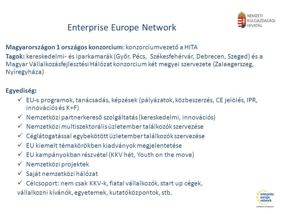 Enterprise Europe Network Magyarországon 1 országos konzorcium: konzorciumvezető a HITA Tagok: kereskedelmi- és iparkamarák (Győr, Pécs, Székesfehérvár, Debrecen, Szeged) és a Magyar Vállalkozásfejlesztési Hálózat konzorcium két megyei szervezete (Zalaegerszeg, Nyíregyháza) Egyediség: EU-s programok, tanácsadás, képzések (pályázatok, közbeszerzés, CE jelölés, IPR, innovációs és K+F) Nemzetközi partnerkereső szolgáltatás (kereskedelmi, innovációs) Nemzetközi multiszektorális üzletember találkozók szervezése Céglátogatással egybekötött üzletember találkozók szervezése EU kiemelt témakörökben kiadványok megjelentetése EU kampányokban részvétel (KKV hét, Youth on the move) Nemzetközi projektek Saját nemzetközi hálózat Célcsoport: nem csak KKV-k, fiatal vállalkozók, start up cégek, vállalkozni kívánók, egyetemek, kutatóközpontok, stb.