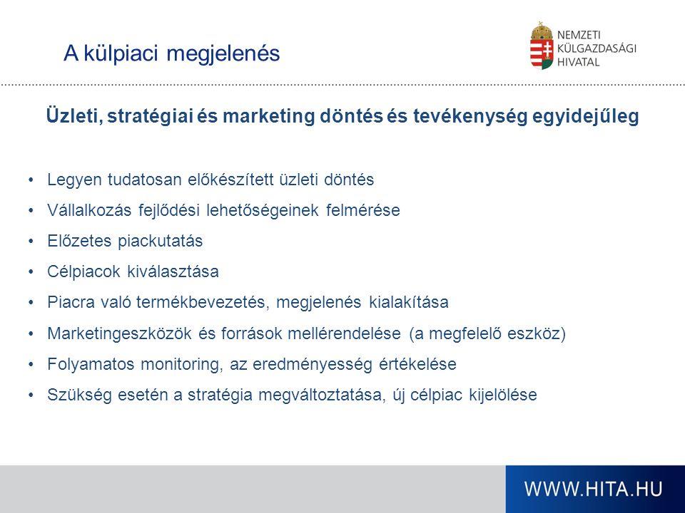 Üzleti, stratégiai és marketing döntés és tevékenység egyidejűleg Legyen tudatosan előkészített üzleti döntés Vállalkozás fejlődési lehetőségeinek felmérése Előzetes piackutatás Célpiacok kiválasztása Piacra való termékbevezetés, megjelenés kialakítása Marketingeszközök és források mellérendelése (a megfelelő eszköz) Folyamatos monitoring, az eredményesség értékelése Szükség esetén a stratégia megváltoztatása, új célpiac kijelölése A külpiaci megjelenés