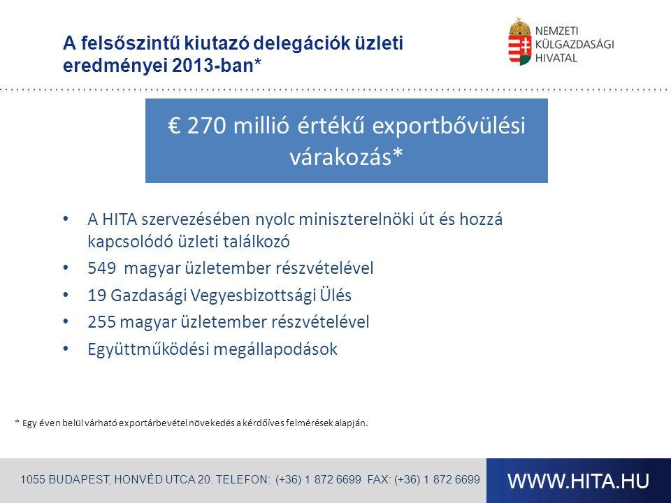 WWW.HITA.HU 1055 BUDAPEST, HONVÉD UTCA 20. TELEFON: (+36) 1 872 6699 FAX: (+36) 1 872 6699 A felsőszintű kiutazó delegációk üzleti eredményei 2013-ban