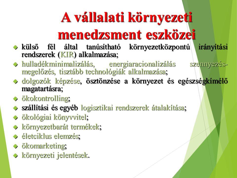 A vállalati környezeti menedzsment eszközei  külső fél által tanúsítható környezetközpontú irányítási rendszerek (KIR) alkalmazása;  hulladékminimalizálás, energiaracionalizálás szennyezés- megelőzés, tisztább technológiák alkalmazása;  dolgozók képzése, ösztönzése a környezet és egészségkímélő magatartásra;  ökokontrolling;  szállítási és egyéb logisztikai rendszerek átalakítása;  ökológiai könyvvitel;  környezetbarát termékek;  életciklus elemzés;  ökomarketing;  környezeti jelentések.