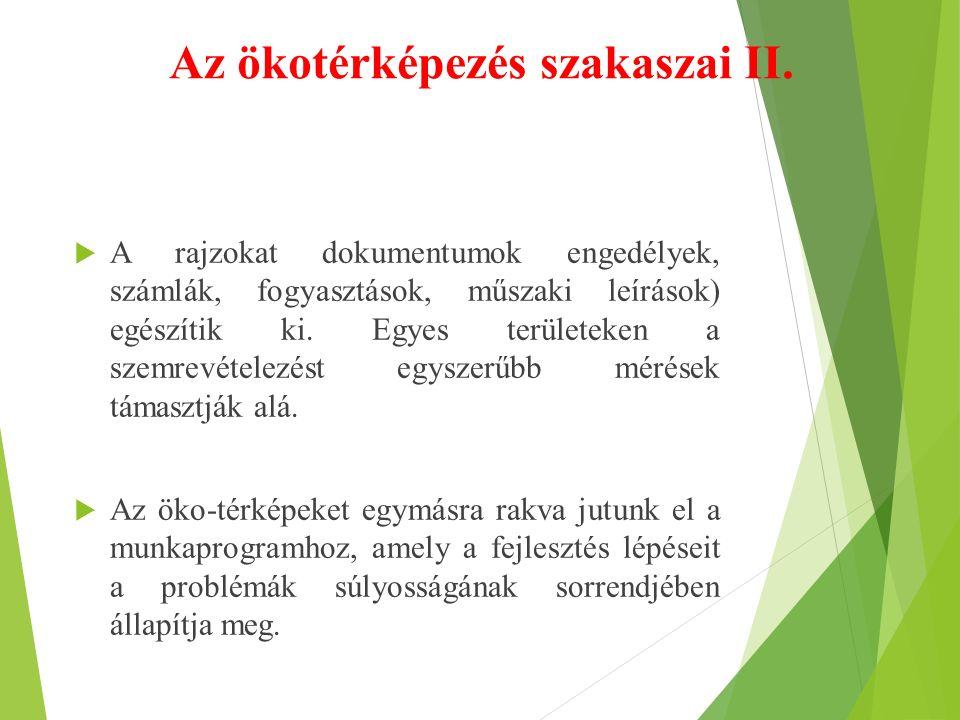 Az ökotérképezés szakaszai II.  A rajzokat dokumentumok engedélyek, számlák, fogyasztások, műszaki leírások) egészítik ki. Egyes területeken a szemre