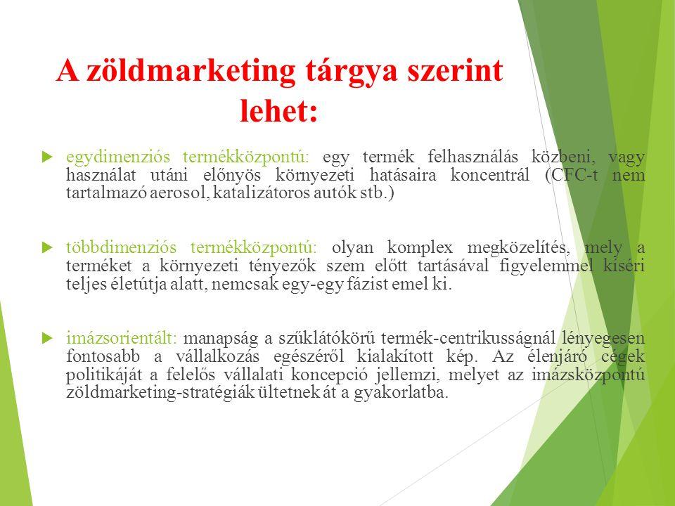A zöldmarketing tárgya szerint lehet:  egydimenziós termékközpontú: egy termék felhasználás közbeni, vagy használat utáni előnyös környezeti hatásai