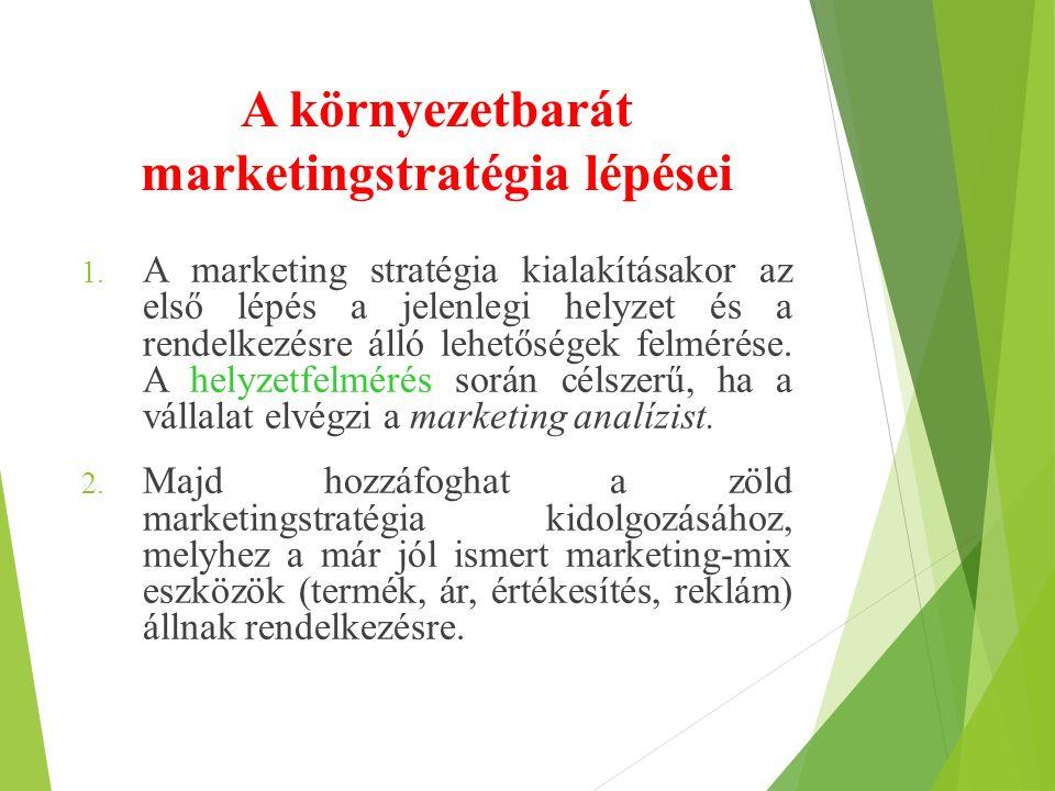 A környezetbarát marketingstratégia lépései 1. A marketing stratégia kialakításakor az első lépés a jelenlegi helyzet és a rendelkezésre álló lehetősé