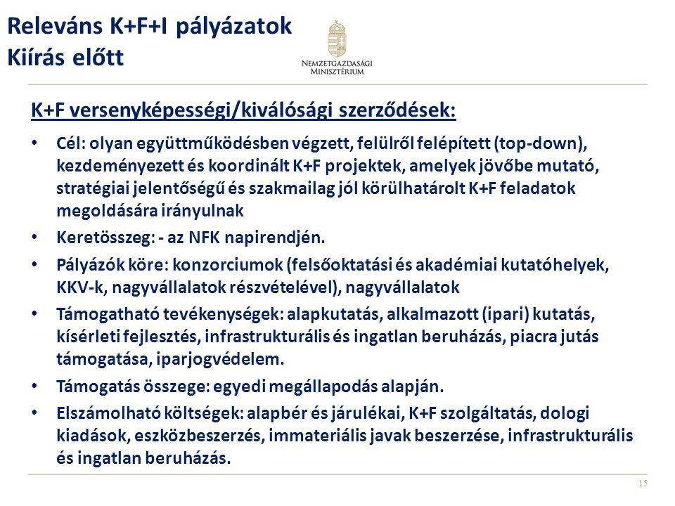 15 K+F versenyképességi/kiválósági szerződések: Cél: olyan együttműködésben végzett, felülről felépített (top-down), kezdeményezett és koordinált K+F projektek, amelyek jövőbe mutató, stratégiai jelentőségű és szakmailag jól körülhatárolt K+F feladatok megoldására irányulnak Keretösszeg: - az NFK napirendjén.