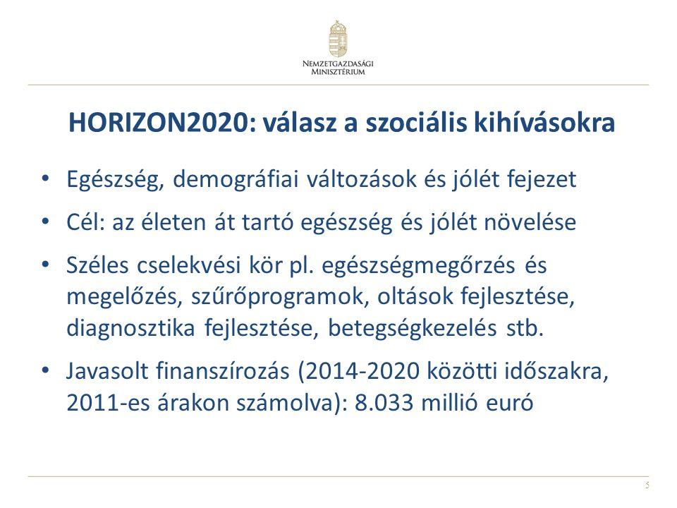 5 HORIZON2020: válasz a szociális kihívásokra Egészség, demográfiai változások és jólét fejezet Cél: az életen át tartó egészség és jólét növelése Széles cselekvési kör pl.