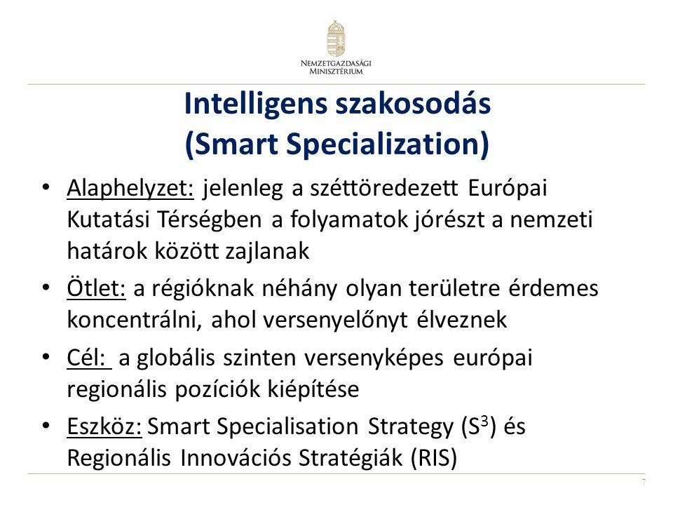 7 Intelligens szakosodás (Smart Specialization) Alaphelyzet: jelenleg a széttöredezett Európai Kutatási Térségben a folyamatok jórészt a nemzeti határok között zajlanak Ötlet: a régióknak néhány olyan területre érdemes koncentrálni, ahol versenyelőnyt élveznek Cél: a globális szinten versenyképes európai regionális pozíciók kiépítése Eszköz: Smart Specialisation Strategy (S 3 ) és Regionális Innovációs Stratégiák (RIS)