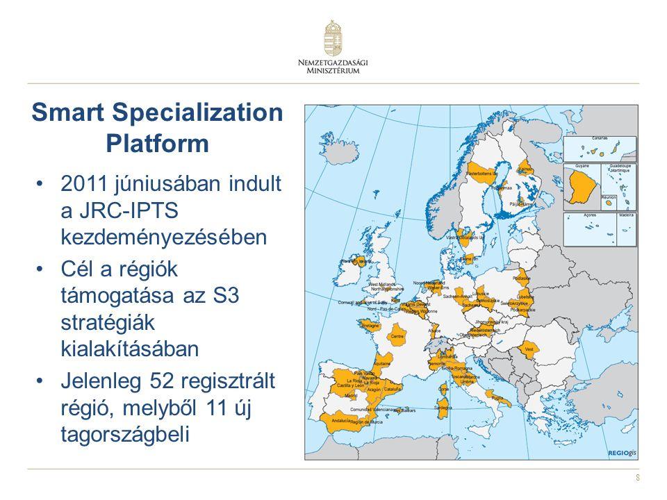 8 Smart Specialization Platform 2011 júniusában indult a JRC-IPTS kezdeményezésében Cél a régiók támogatása az S3 stratégiák kialakításában Jelenleg 52 regisztrált régió, melyből 11 új tagországbeli