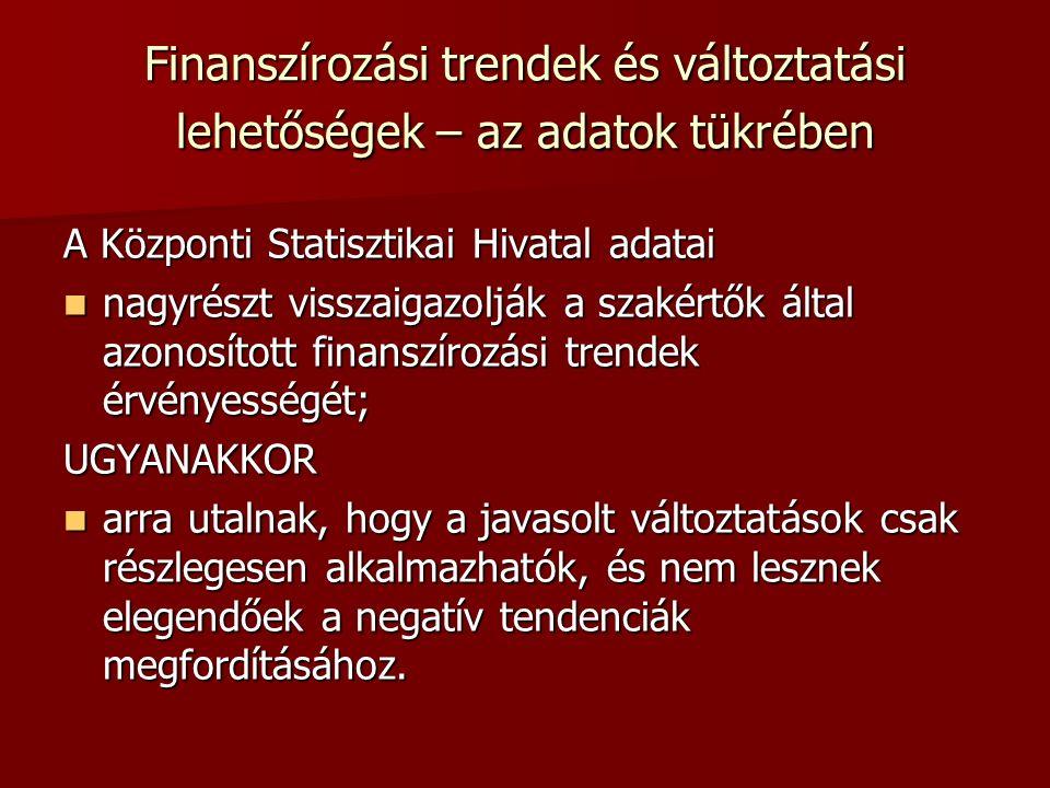A gazdálkodási tevékenység bevételeinek alakulása, 2009–2014 (változatlan áron) Forrás: Nonprofit szervezetek Magyarországon, 2009; A nonprofit szektor legfontosabb jellemzői, 2014, KSH
