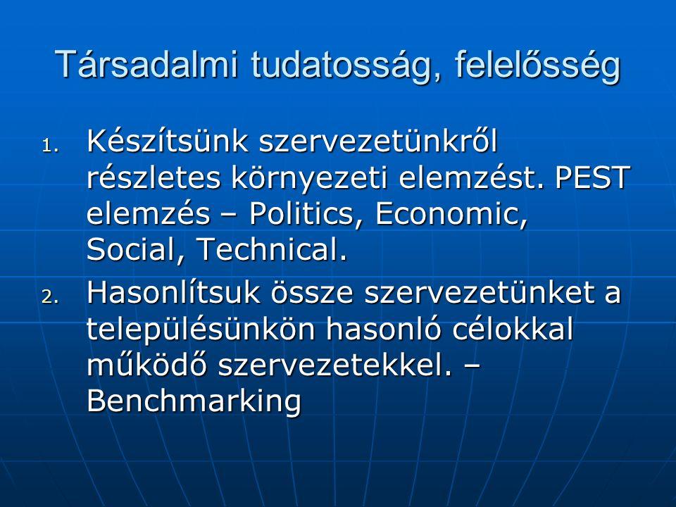 Társadalmi tudatosság, felelősség 1. Készítsünk szervezetünkről részletes környezeti elemzést.