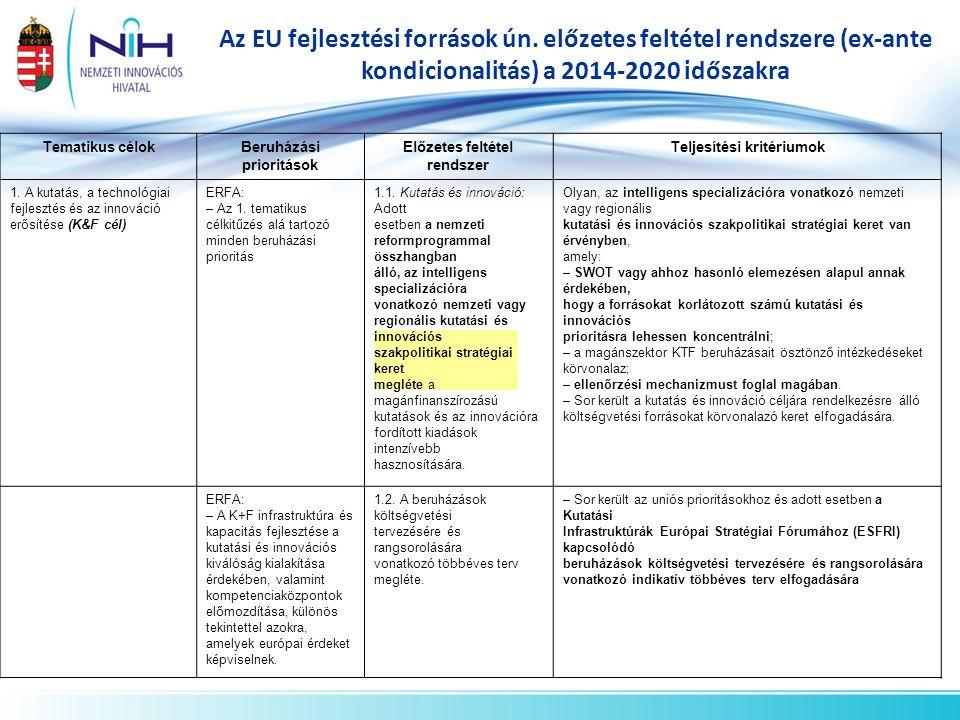 8www.nih.gov.hu Horizon 2020 költségvetése Többéves pénzügyi keret (MFF), 2014-2020 Összesen ~87 milliárd € (az összegek millió euróban)