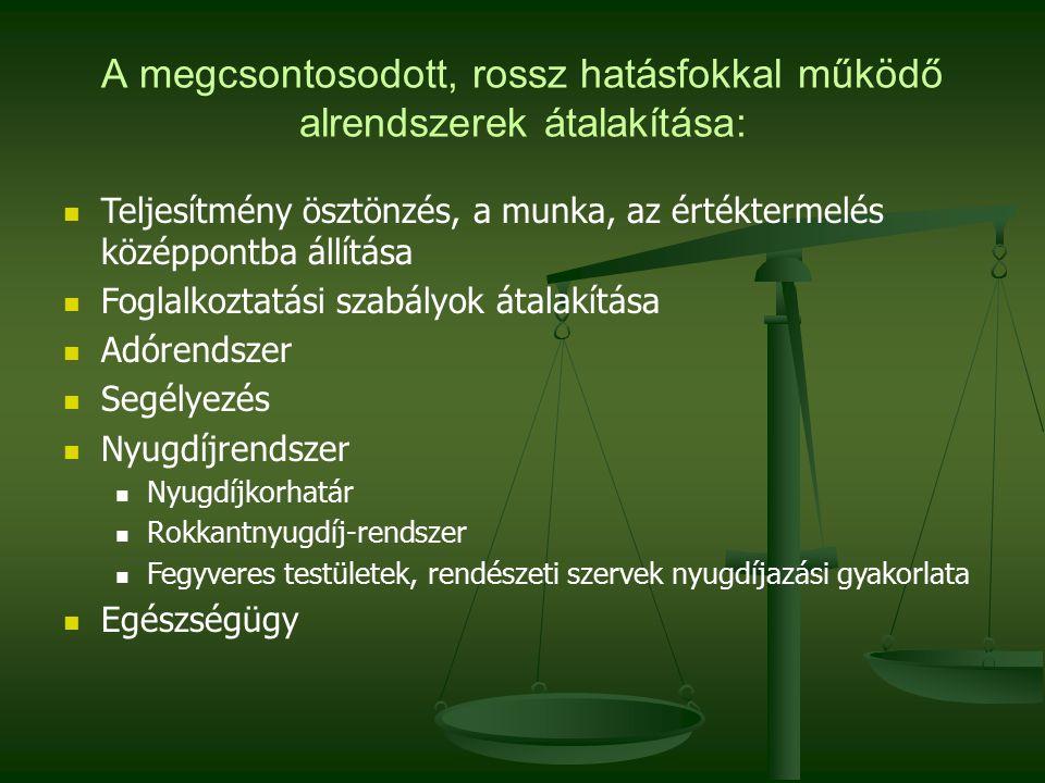 """EU-s források  Elrontott célmeghatározás  Magas elosztási költségek, """"súrlódási veszteség  Rosszul működő közreműködői intézményrendszer  A támogatásintenzitás rendre alacsonyabb, mint amit az EU előír  5000 fő alatti települések problémája  Álságos pályázatok kényszere  200 – 400 napos kifizetések  A gazdaság szereplői kiábrándultak az EU-s források magyar rendszeréből  2014 – 2020 stratégiájának felelőssége 1/14/13 17"""