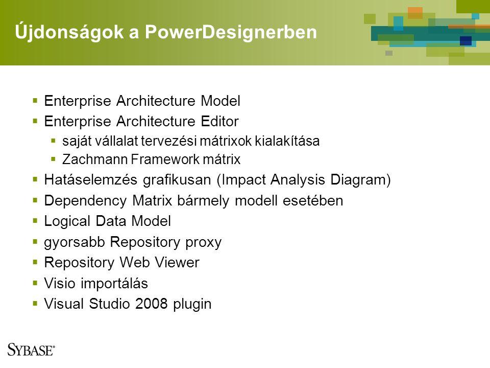 Újdonságok a PowerDesignerben  Enterprise Architecture Model  Enterprise Architecture Editor  saját vállalat tervezési mátrixok kialakítása  Zachm