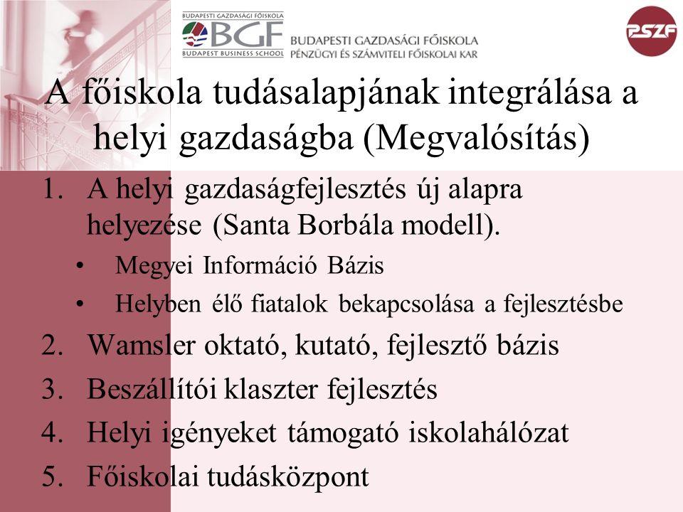 A főiskola tudásalapjának integrálása a helyi gazdaságba (Megvalósítás) 1.A helyi gazdaságfejlesztés új alapra helyezése (Santa Borbála modell). Megye