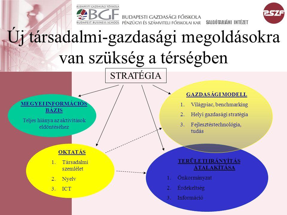 Új társadalmi-gazdasági megoldásokra van szükség a térségben MEGYEI INFORMÁCIÓS BÁZIS Teljes hiánya az aktivitások eldöntéséhez STRATÉGIA OKTATÁS 1.Társadalmi szemlélet 2.Nyelv 3.ICT TERÜLETI IRÁNYÍTÁS ÁTALAKÍTÁSA 1.Önkormányzat 2.Érdekeltség 3.Információ GAZDASÁGI MODELL 1.Világpiac, benchmarking 2.Helyi gazdasági stratégia 3.Fejlesztéstechnológia, tudás SALGÓTARJÁNI INTÉZET
