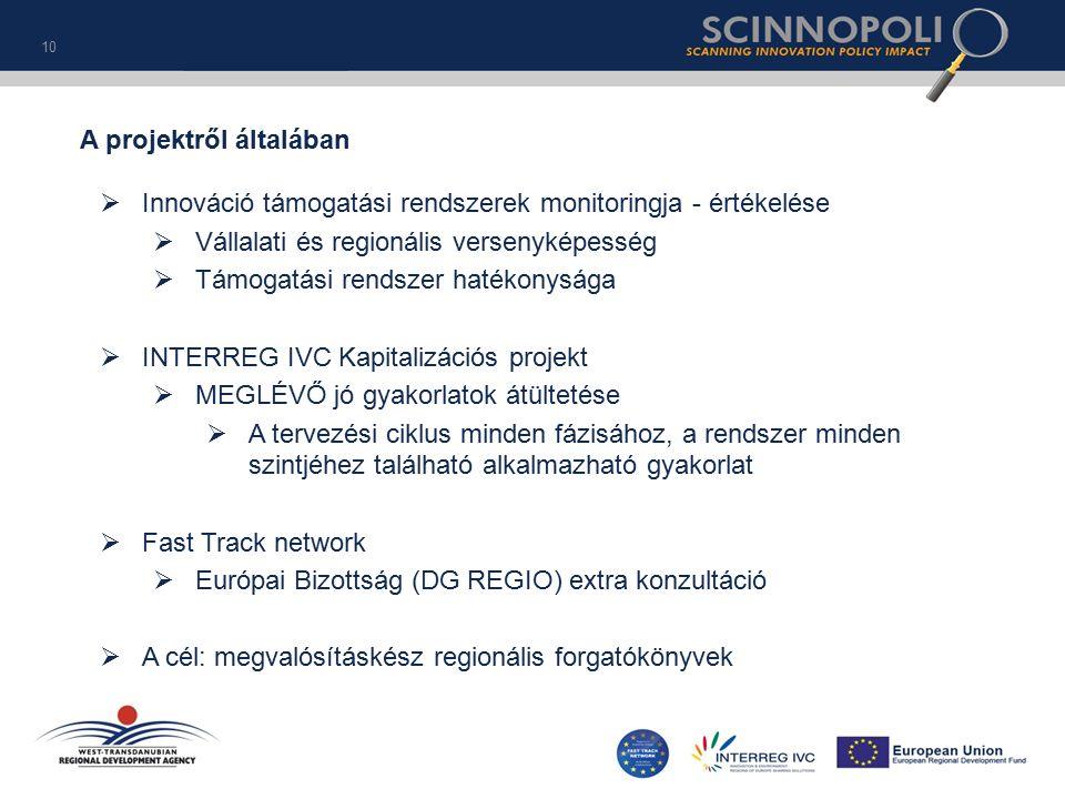 10 A projektről általában  Innováció támogatási rendszerek monitoringja - értékelése  Vállalati és regionális versenyképesség  Támogatási rendszer hatékonysága  INTERREG IVC Kapitalizációs projekt  MEGLÉVŐ jó gyakorlatok átültetése  A tervezési ciklus minden fázisához, a rendszer minden szintjéhez található alkalmazható gyakorlat  Fast Track network  Európai Bizottság (DG REGIO) extra konzultáció  A cél: megvalósításkész regionális forgatókönyvek