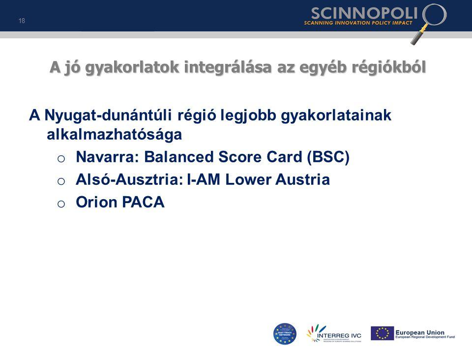 A jó gyakorlatok integrálása az egyéb régiókból A Nyugat-dunántúli régió legjobb gyakorlatainak alkalmazhatósága o Navarra: Balanced Score Card (BSC) o Alsó-Ausztria: I-AM Lower Austria o Orion PACA 18