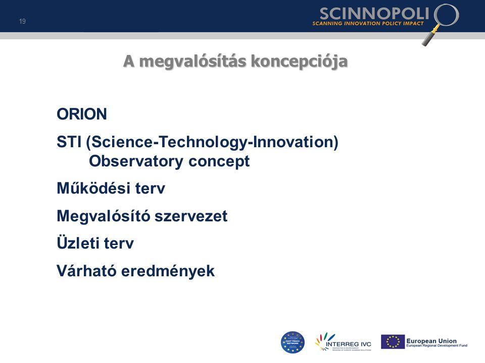 A megvalósítás koncepciója ORION STI (Science-Technology-Innovation) Observatory concept Működési terv Megvalósító szervezet Üzleti terv Várható eredmények 19