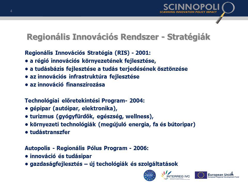Regionális Innovációs Rendszer - Stratégiák Regionális Innovációs Stratégia (RIS) - 2001: a régió innovációs környezetének fejlesztése, a tudásbázis fejlesztése a tudás terjedésének ösztönzése az innovációs infrastruktúra fejlesztése az innováció finanszírozása Technológiai előretekintési Program- 2004: gépipar (autóipar, elektronika), turizmus (gyógyfürdők, egészség, wellness), környezeti technológiák (megújuló energia, fa és bútoripar) tudástranszfer Autopolis - Regionális Pólus Program - 2006: innováció és tudásipar gazdaságfejlesztés – új techológiák és szolgáltatások 4 4