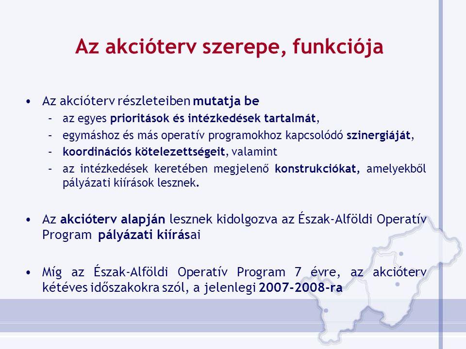 Az akcióterv szerkezeti felépítése Az operatív program végrehajtását szolgáló konstrukciók Az intézkedés keretében támogatható konstrukciók ütemezése Az intézkedés pénzügyi keretének ütemezése A támogatási konstrukciók bemutatása: 1.A konstrukció célja 2.A támogatás odaítélése során alkalmazandó eljárás 3.A támogatás formája 4.A választott konstrukció indokoltsága 5.Támogatható tevékenységek 6.Lehetséges kedvezményezettek 7.A megvalósítás földrajzi területe 8.Kiválasztási kritériumok 9.A támogatás mértéke 10.A támogatásban részesülő projektek várható támogatási összegének és számának éves ütemezése (becslés) 11.Elszámolható és nem elszámolható költségek 12.A konstrukció elvárt eredményei, hatásai 13.Monitoring mutatók 14.A közösségi politikák érvényesítése 15.A konstrukció indításának és megszüntetésének feltételei 16.A konstrukció kategorizálása az EU rendeletek alapján