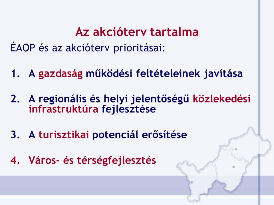 Az akcióterv tartalma 1.Prioritás: A gazdaság működési feltételeinek javítása 1.1 Kistérségi és helyi jelentőségű ipari területek fejlesztése 1.1.1.