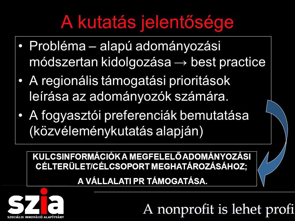 A kutatás jelentősége Probléma – alapú adományozási módszertan kidolgozása → best practice A regionális támogatási prioritások leírása az adományozók számára.