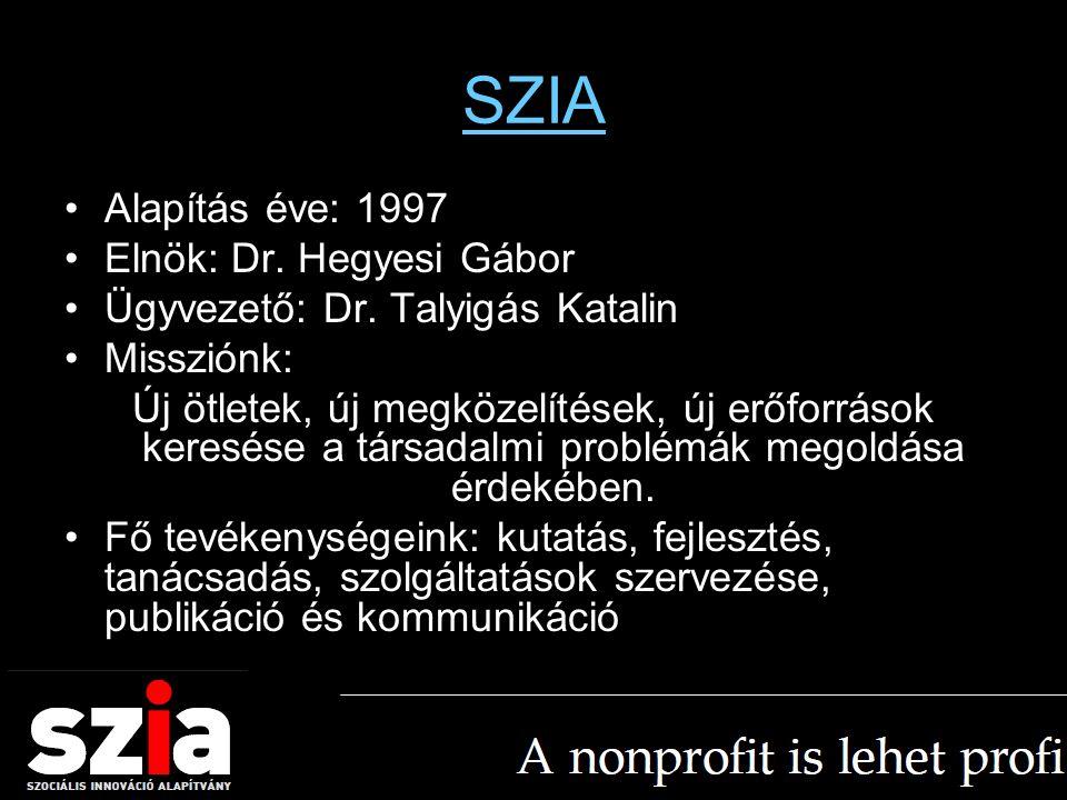 SZIA Alapítás éve: 1997 Elnök: Dr. Hegyesi Gábor Ügyvezető: Dr.