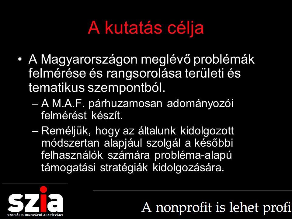 A kutatás célja A Magyarországon meglévő problémák felmérése és rangsorolása területi és tematikus szempontból.