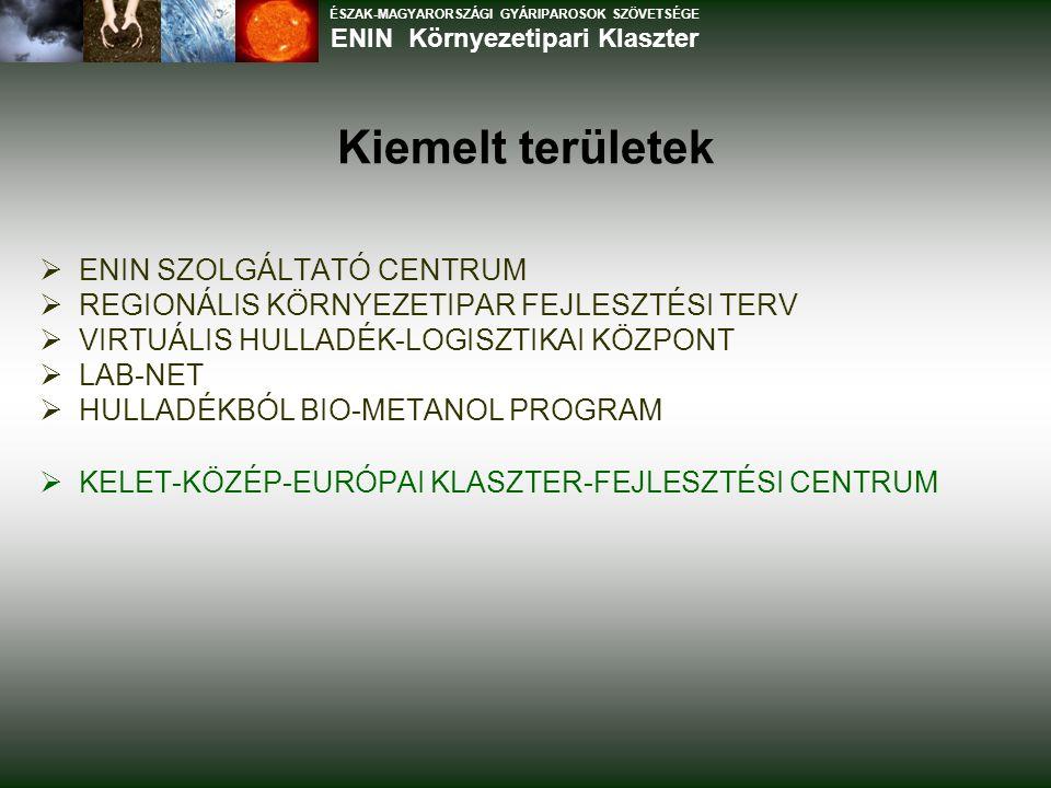 Kiemelt területek  ENIN SZOLGÁLTATÓ CENTRUM  REGIONÁLIS KÖRNYEZETIPAR FEJLESZTÉSI TERV  VIRTUÁLIS HULLADÉK-LOGISZTIKAI KÖZPONT  LAB-NET  HULLADÉKBÓL BIO-METANOL PROGRAM  KELET-KÖZÉP-EURÓPAI KLASZTER-FEJLESZTÉSI CENTRUM ÉSZAK-MAGYARORSZÁGI GYÁRIPAROSOK SZÖVETSÉGE ENIN Környezetipari Klaszter