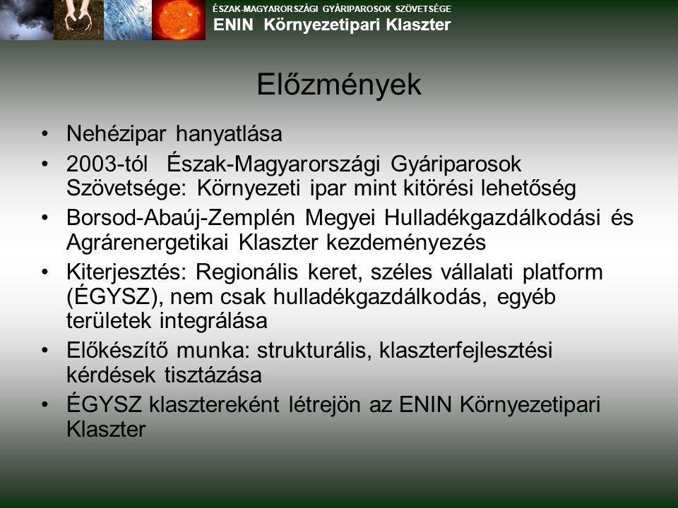 ENIN KLASZTER Szervezetfejlesztés ÉGYSZ tag ENIN Kft.
