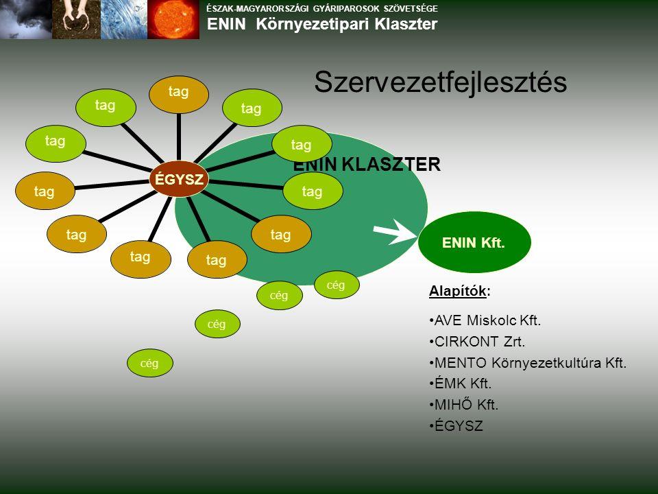 Dokumentumok ÉGYSZ Alapító Okirat módosítás: klaszterek kialakítása Klaszter SZMSZ Belépési nyilatkozatok ENIN Kft.